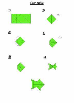 Blog de origamiland page 2 origami land - Comment faire une grenouille en papier ...